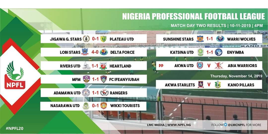 NPFL WEEK 2 RESULTS