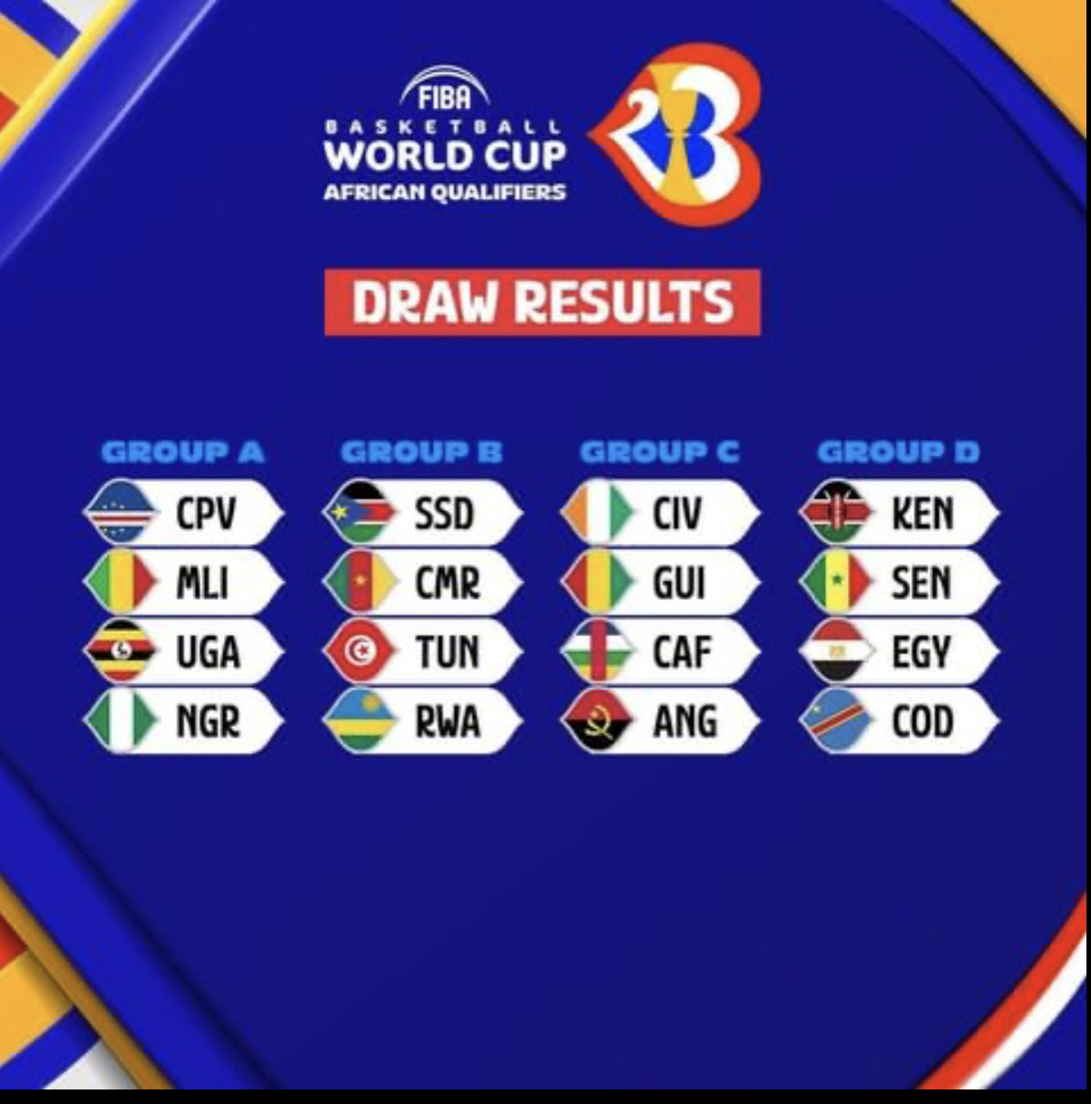 2023 World Cup: Nigeria To Face Uganda, Mali & Cape Verde